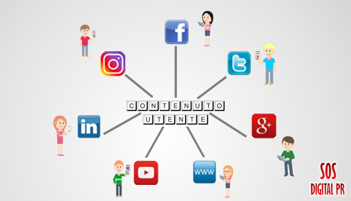User Generated Content - Digital PR