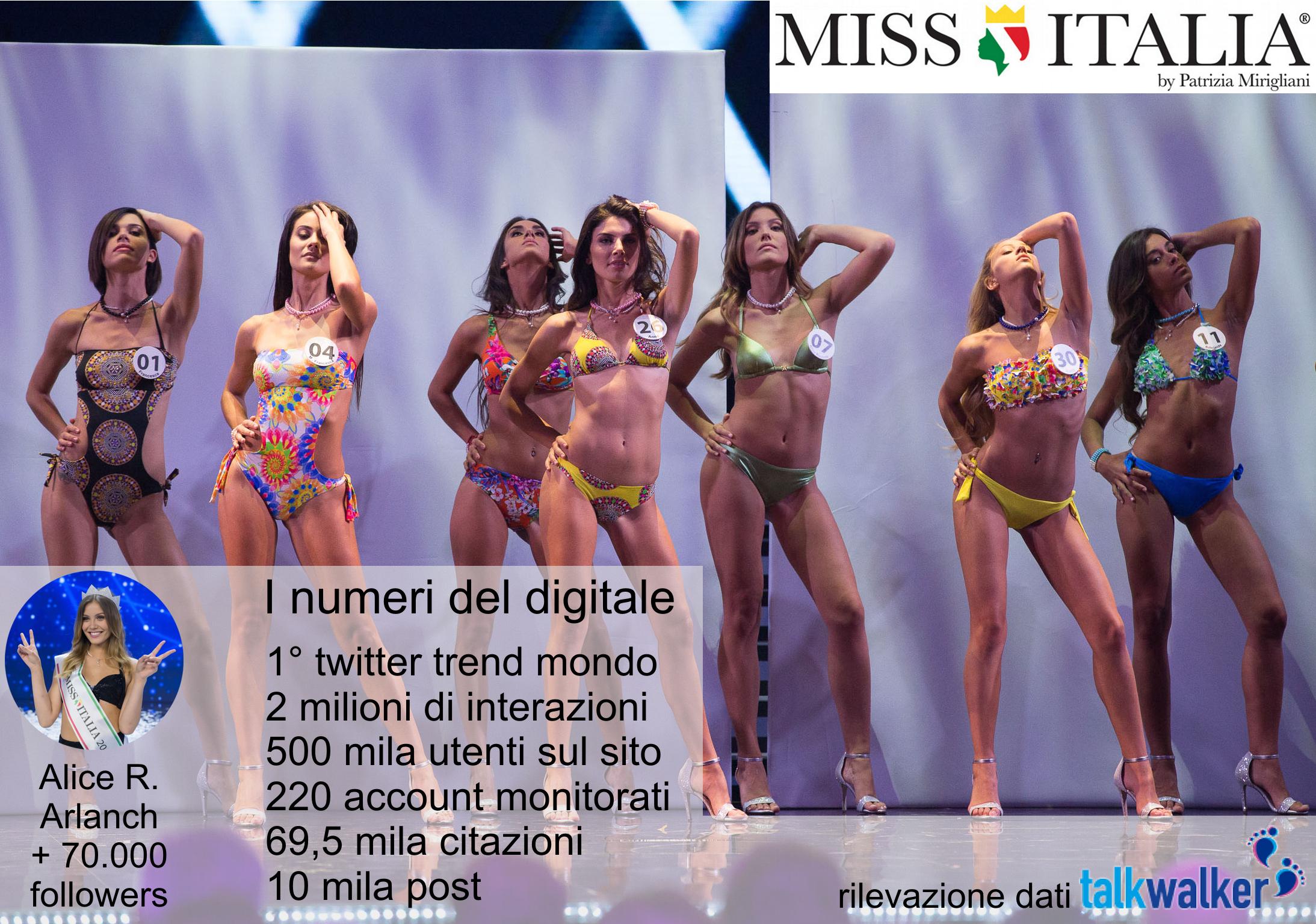 Miss Italia: i numeri del digitale